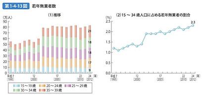 Mugyo_graf